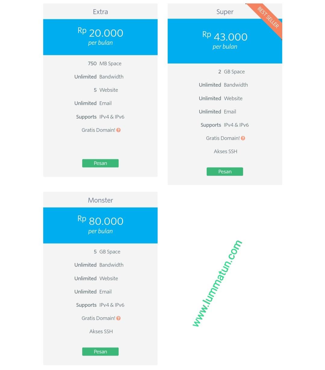 Proses pembuatan website sekolah